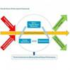 Conceptual framework for overall home performance.