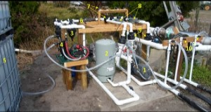 Overview of the irrigation well and manifold for drip irrigation.